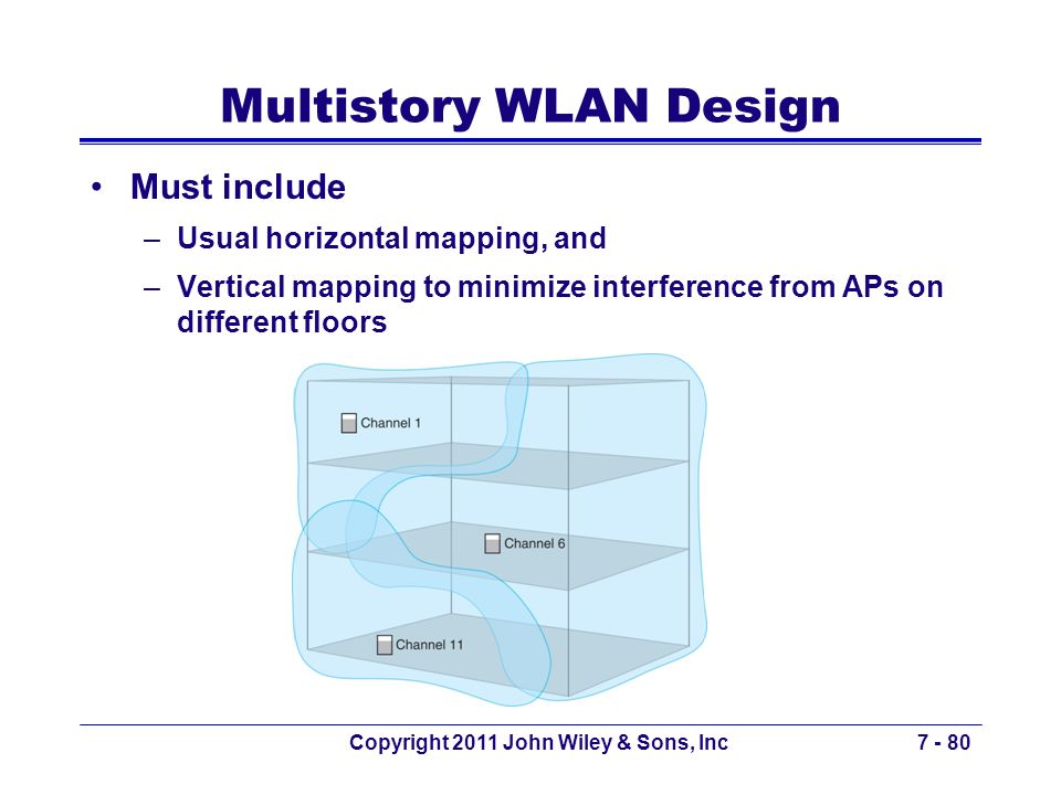 Multistory WLAN Design