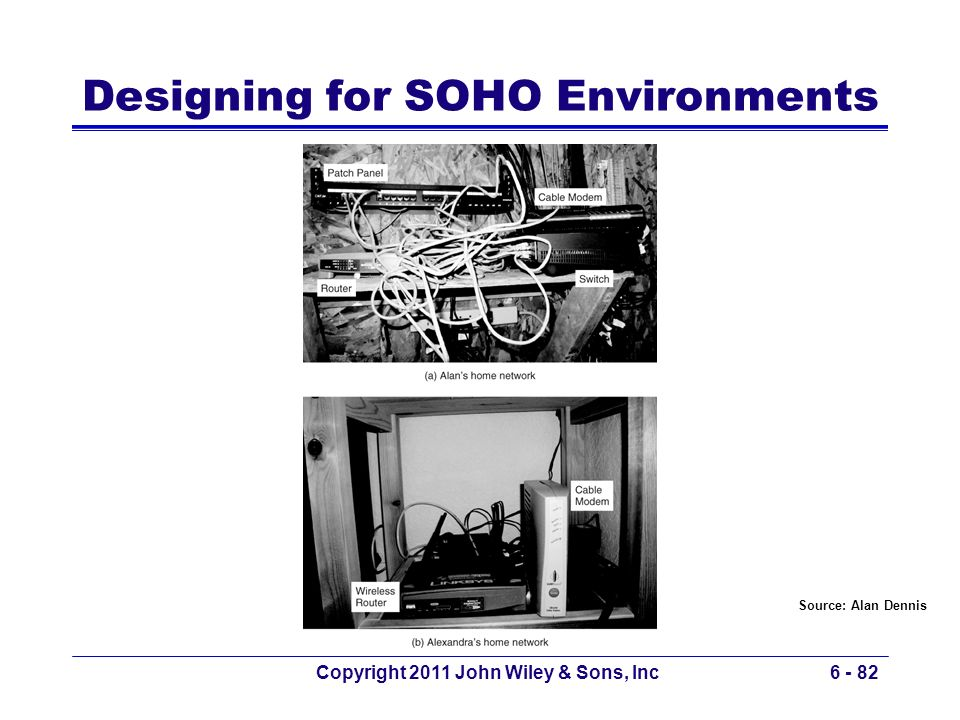 Designing for SOHO Environments