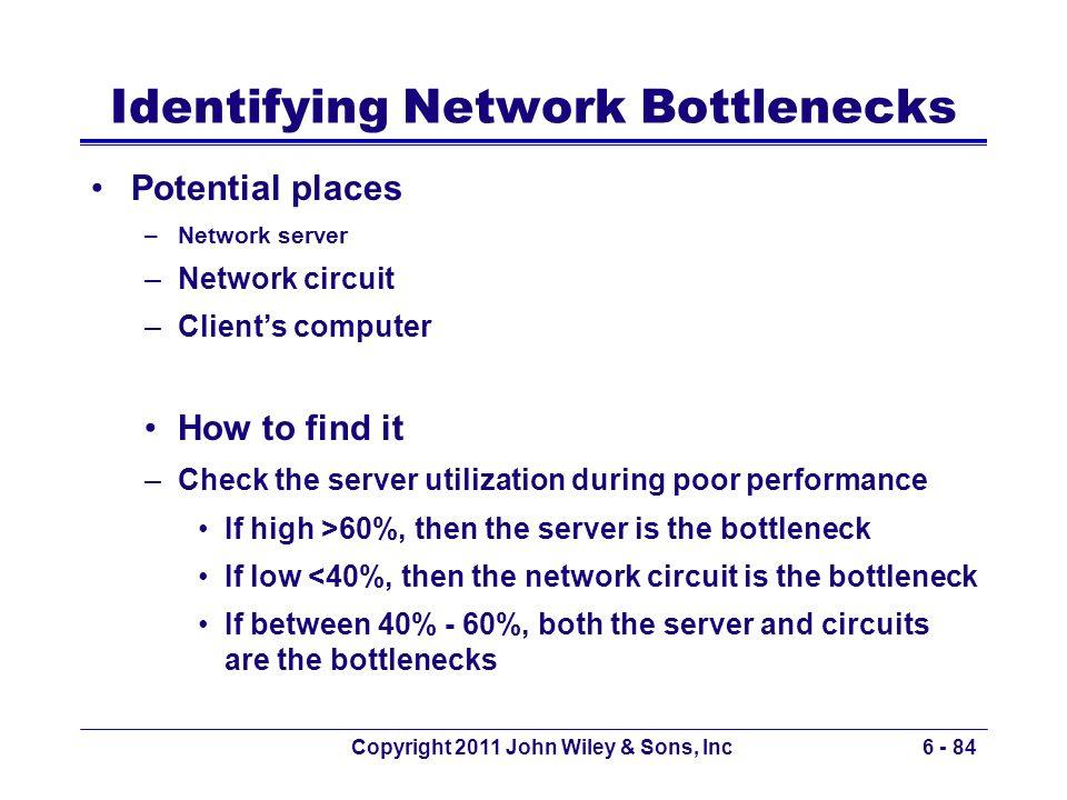 Identifying Network Bottlenecks
