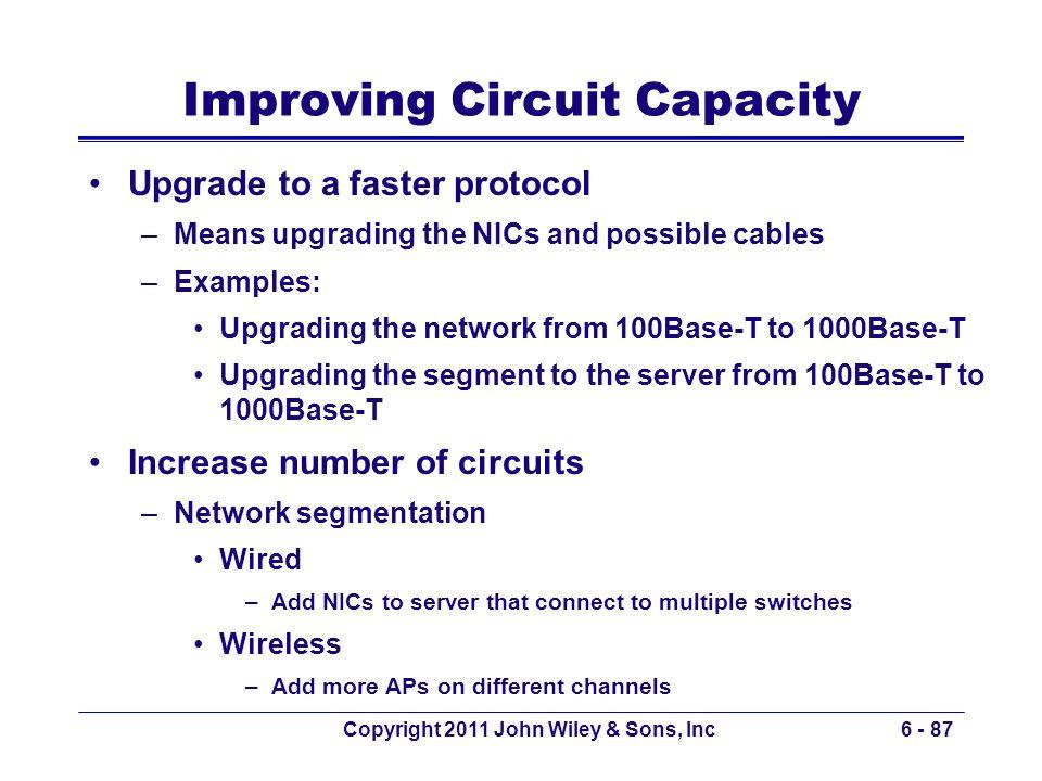 Improving Circuit Capacity