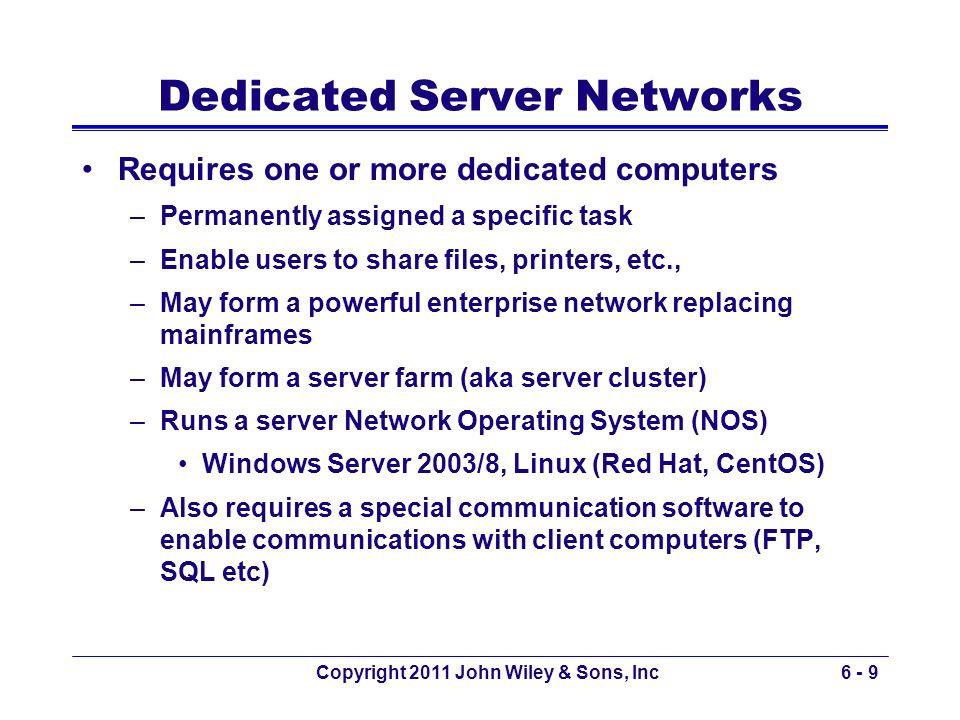 Dedicated Server Networks