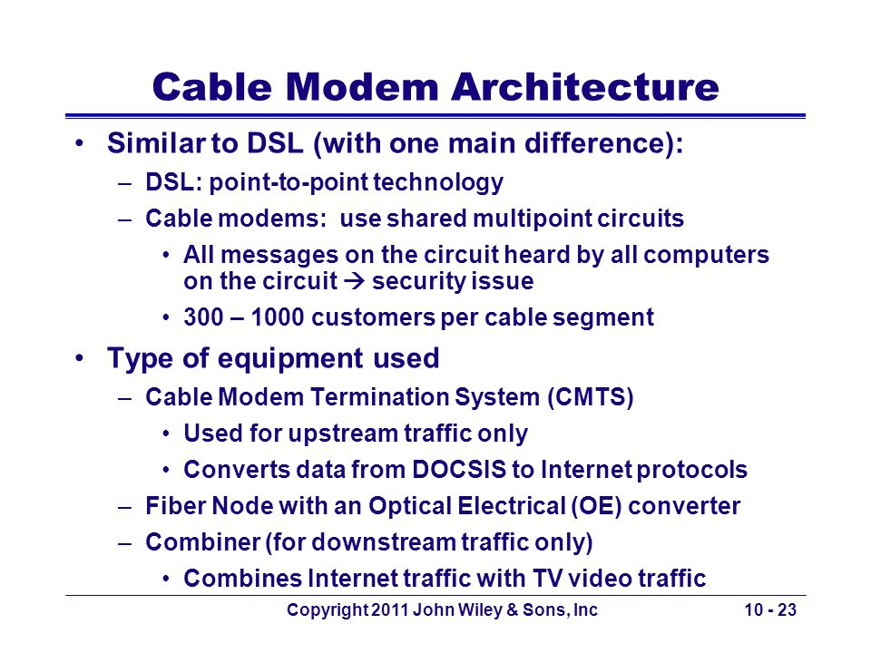 Cable Modem Architecture