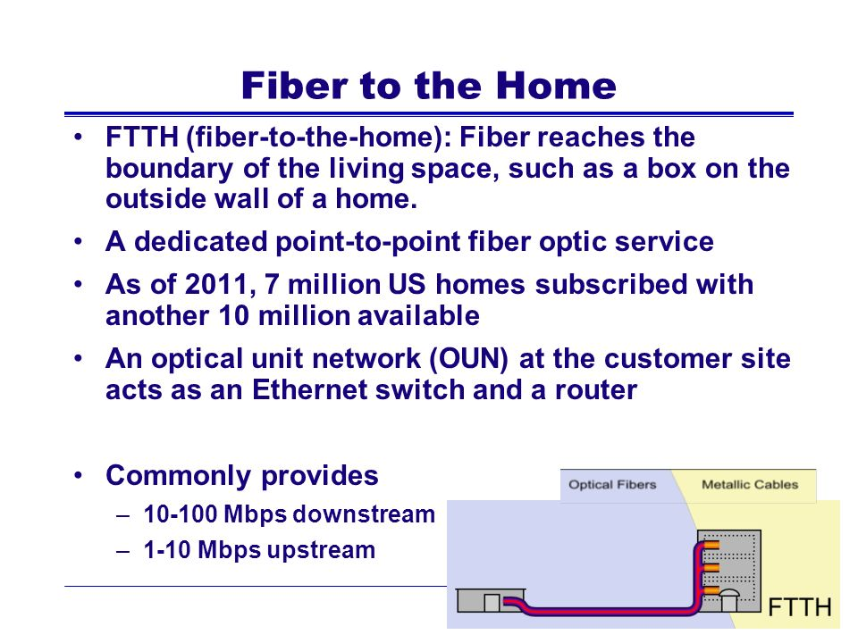 Fiber to the Home FTTH (fiber-to-the-home): Fiber reaches the boundary of the living space, such as a box on the outside wall of a home.