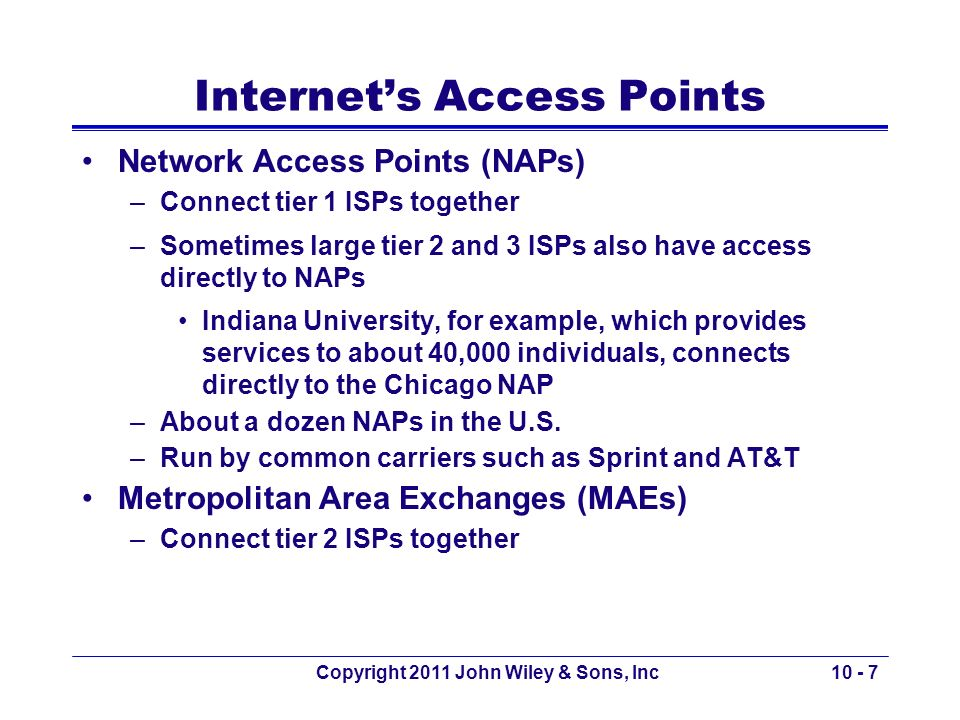 Internet's Access Points