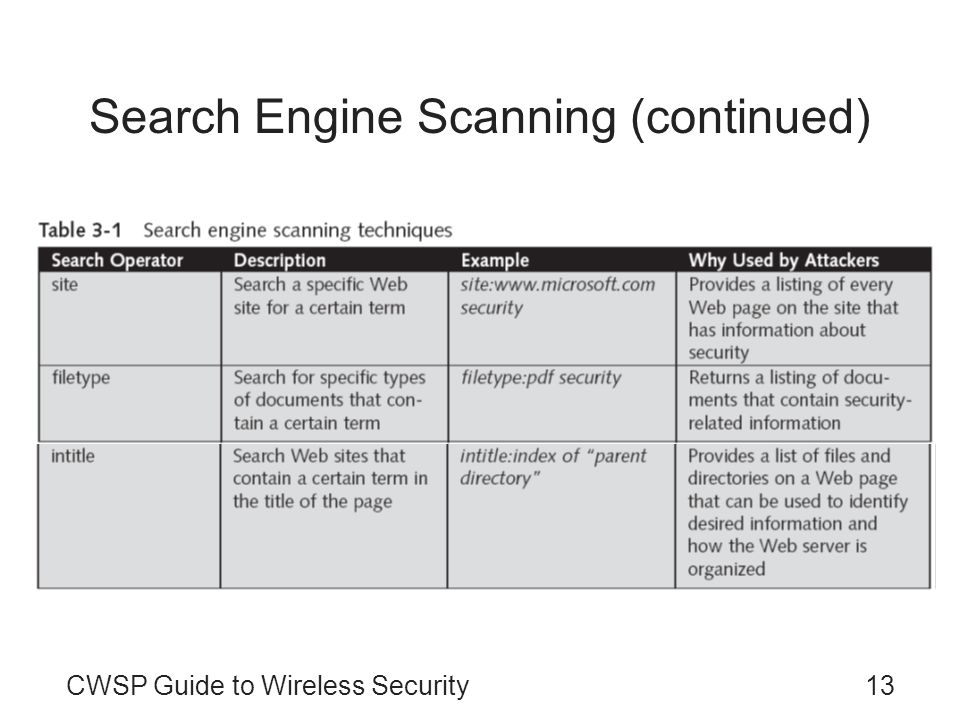 Search Engine Scanning (continued)