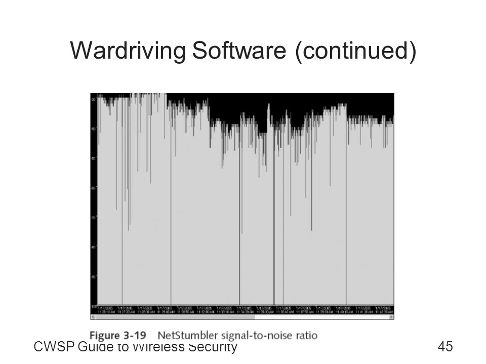 Wardriving Software (continued)