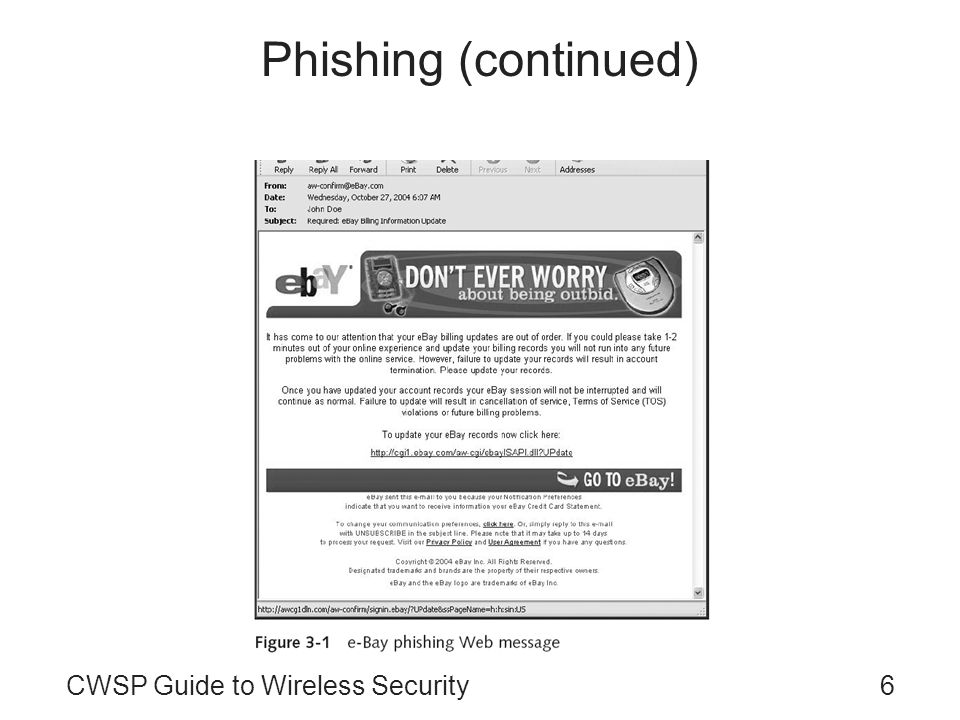 Phishing (continued) CWSP Guide to Wireless Security