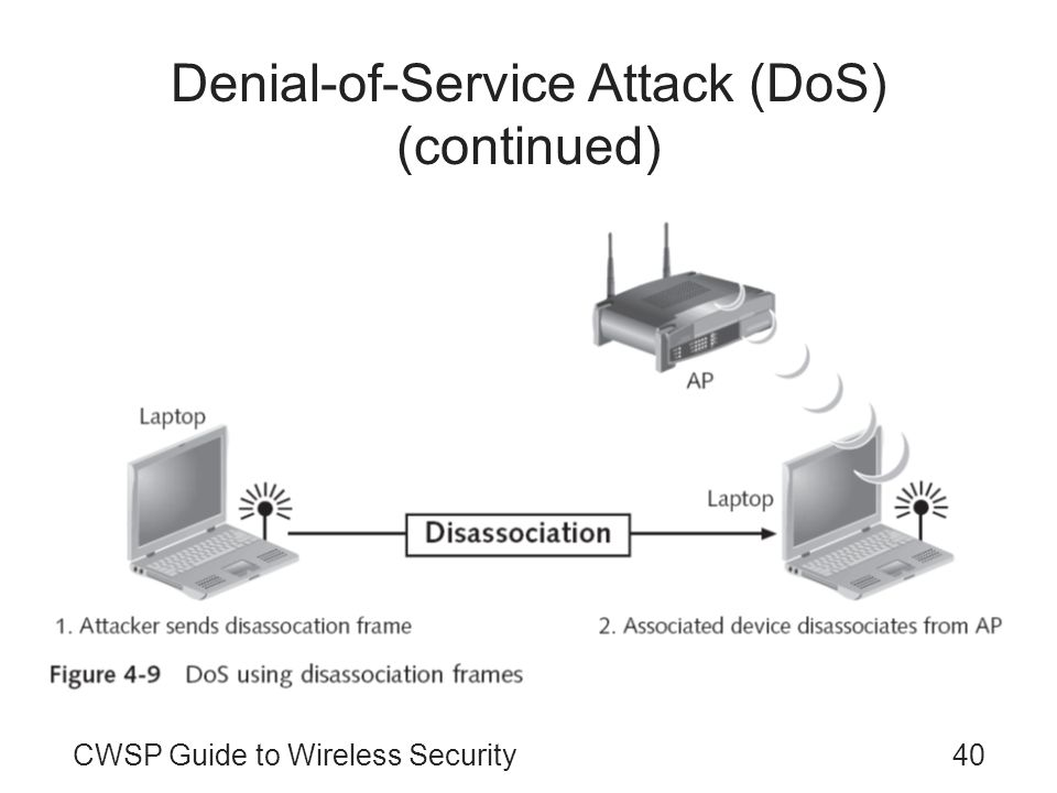 Denial-of-Service Attack (DoS) (continued)
