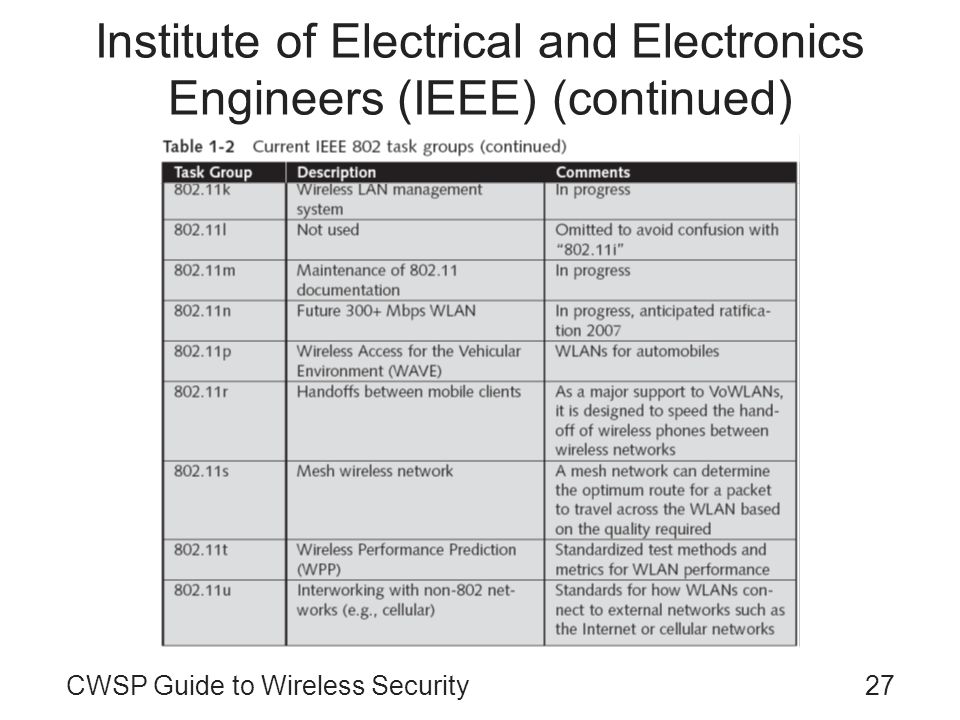 Institute of Electrical and Electronics Engineers (IEEE) (continued)