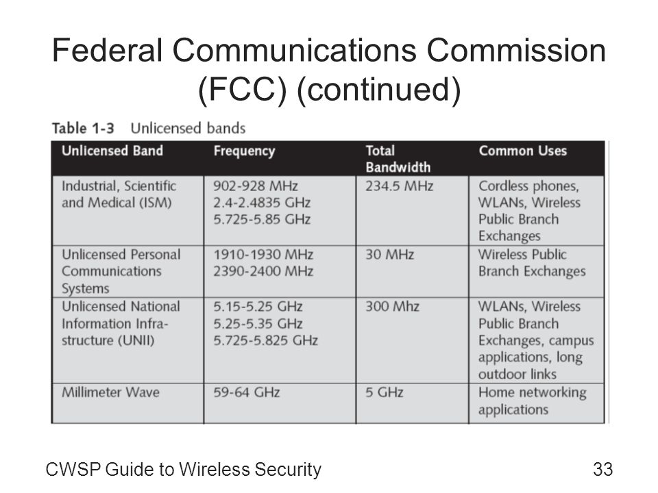 Federal Communications Commission (FCC) (continued)