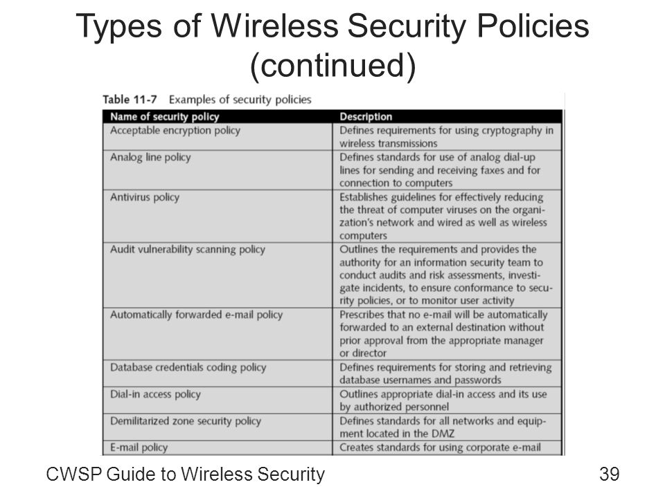 Types of Wireless Security Policies (continued)
