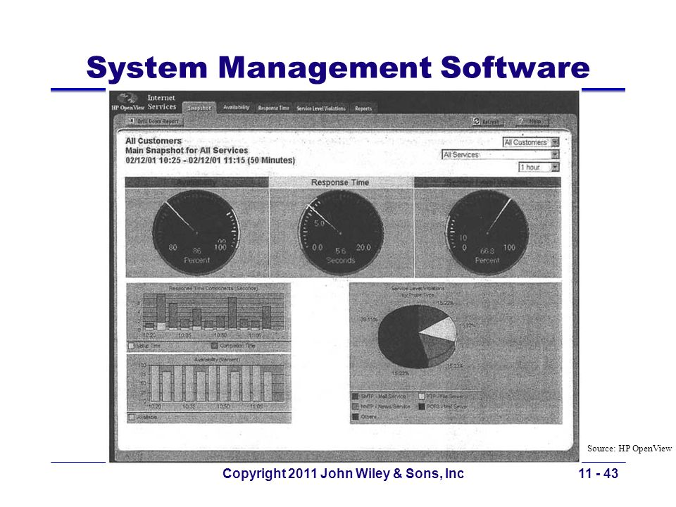 System Management Software