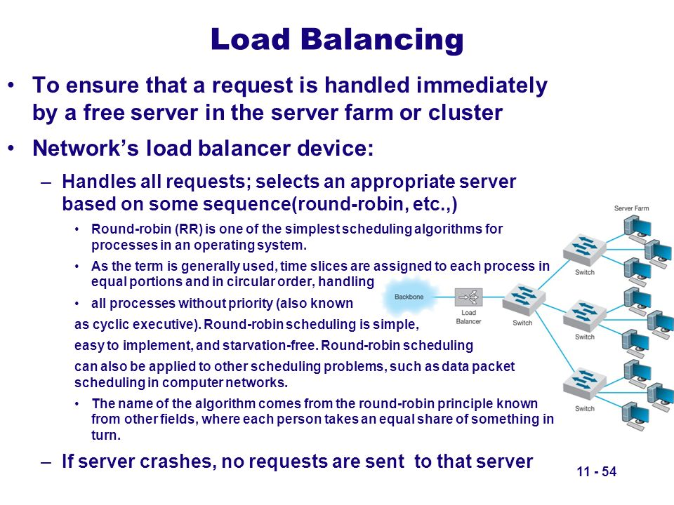 Load Balancing To ensure that a request is handled immediately by a free server in the server farm or cluster.