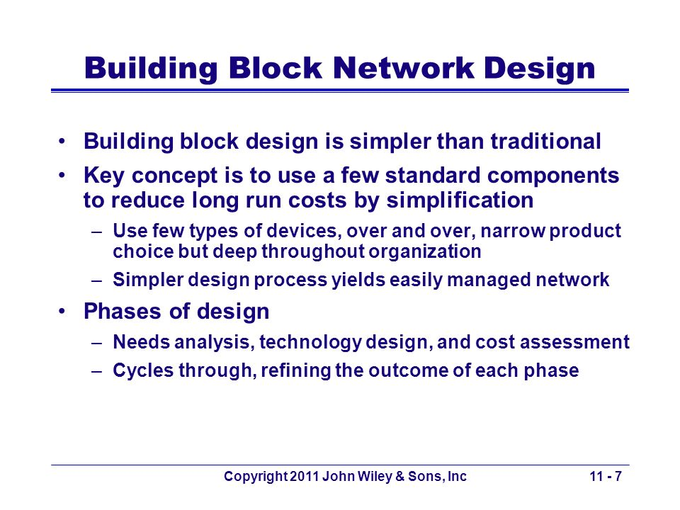 Building Block Network Design