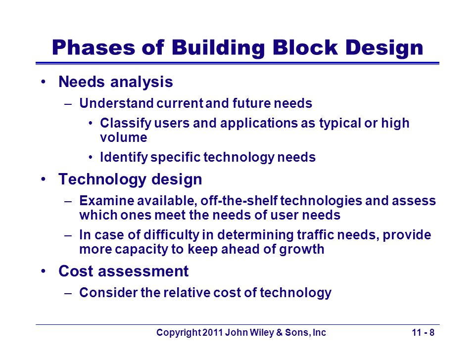 Phases of Building Block Design