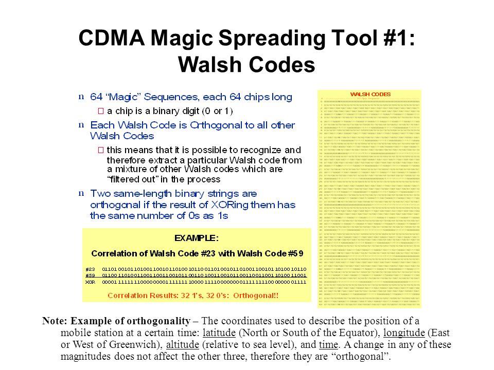 CDMA Magic Spreading Tool #1: Walsh Codes