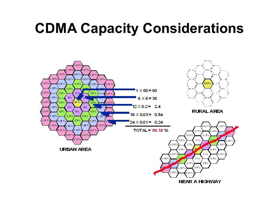CDMA Capacity Considerations