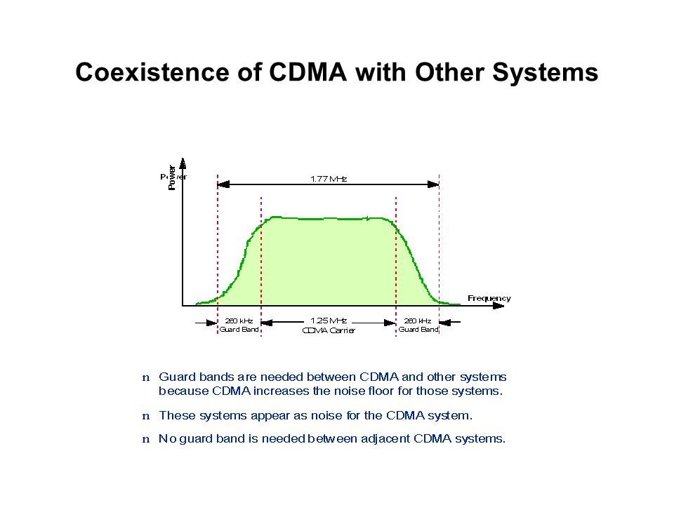 Coexistence of CDMA with Other Systems