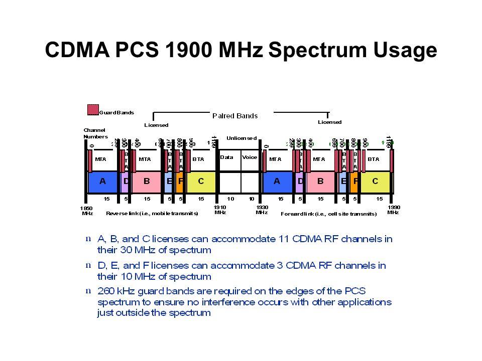 CDMA PCS 1900 MHz Spectrum Usage