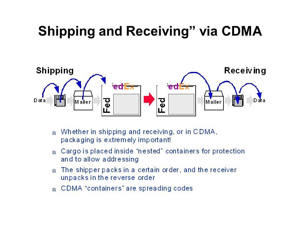 Shipping and Receiving via CDMA