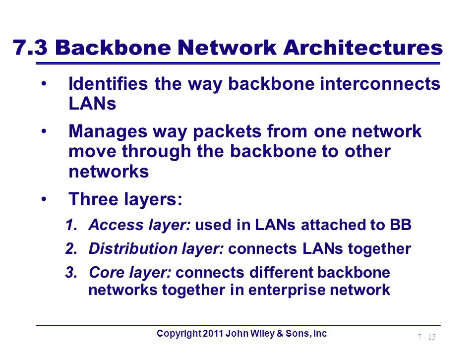 7.3 Backbone Network Architectures