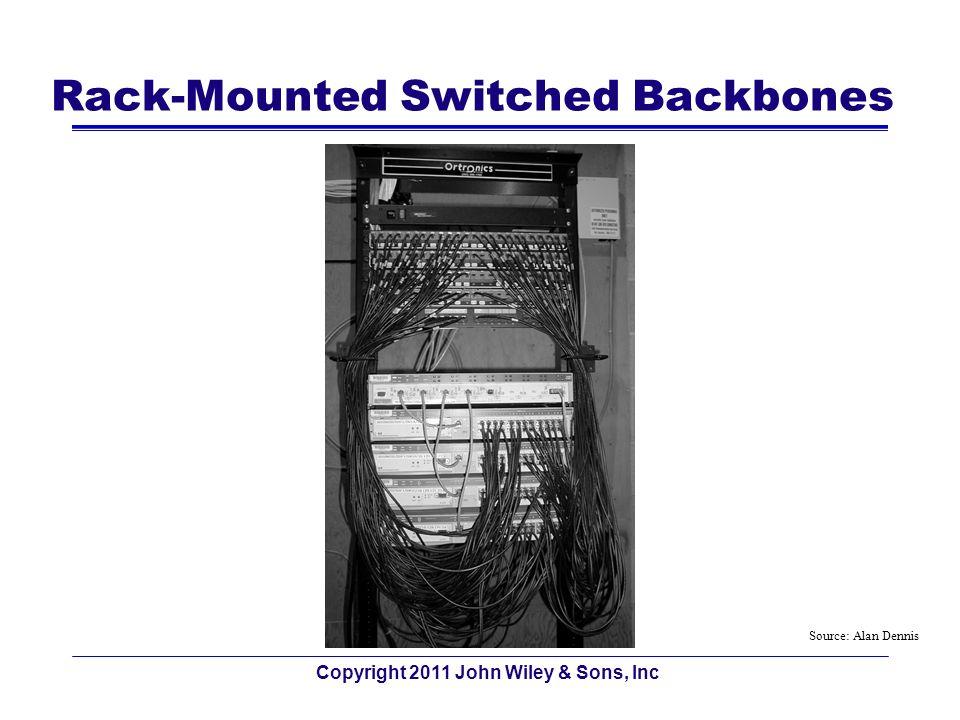 Rack-Mounted Switched Backbones