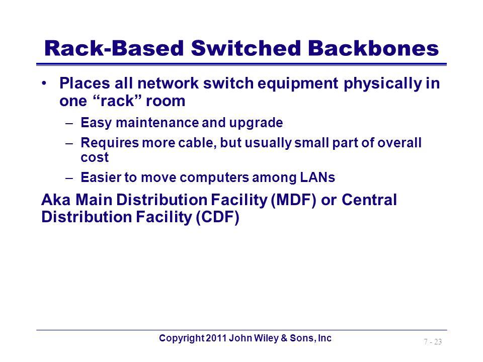 Rack-Based Switched Backbones