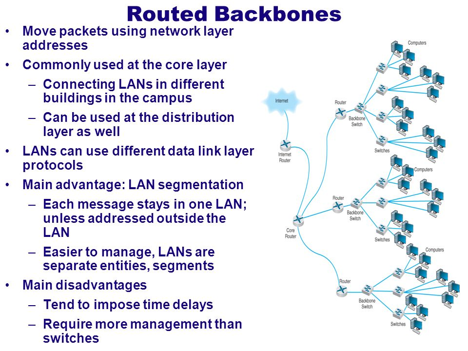 Routed Backbones Move packets using network layer addresses