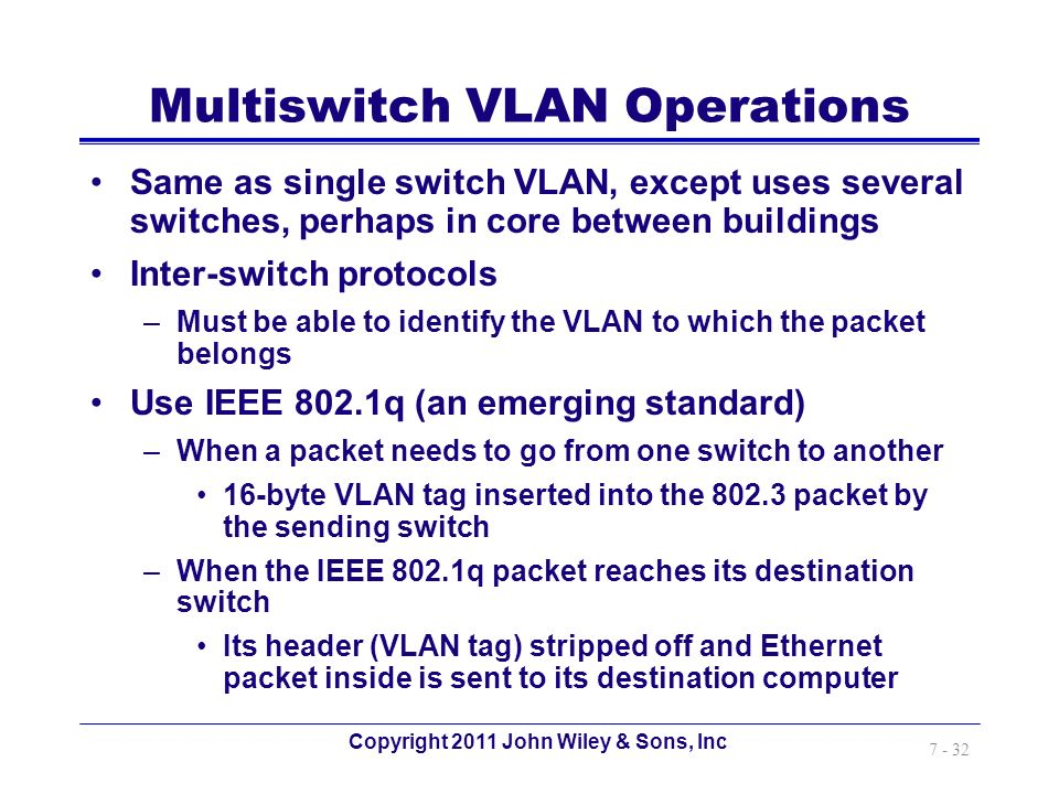 Multiswitch VLAN Operations