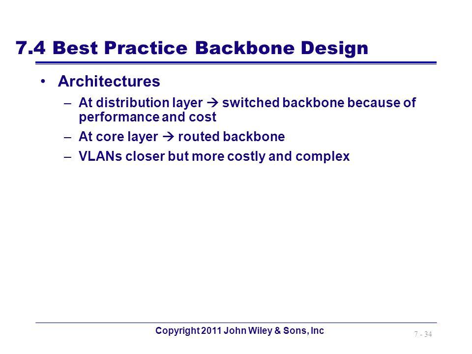 7.4 Best Practice Backbone Design