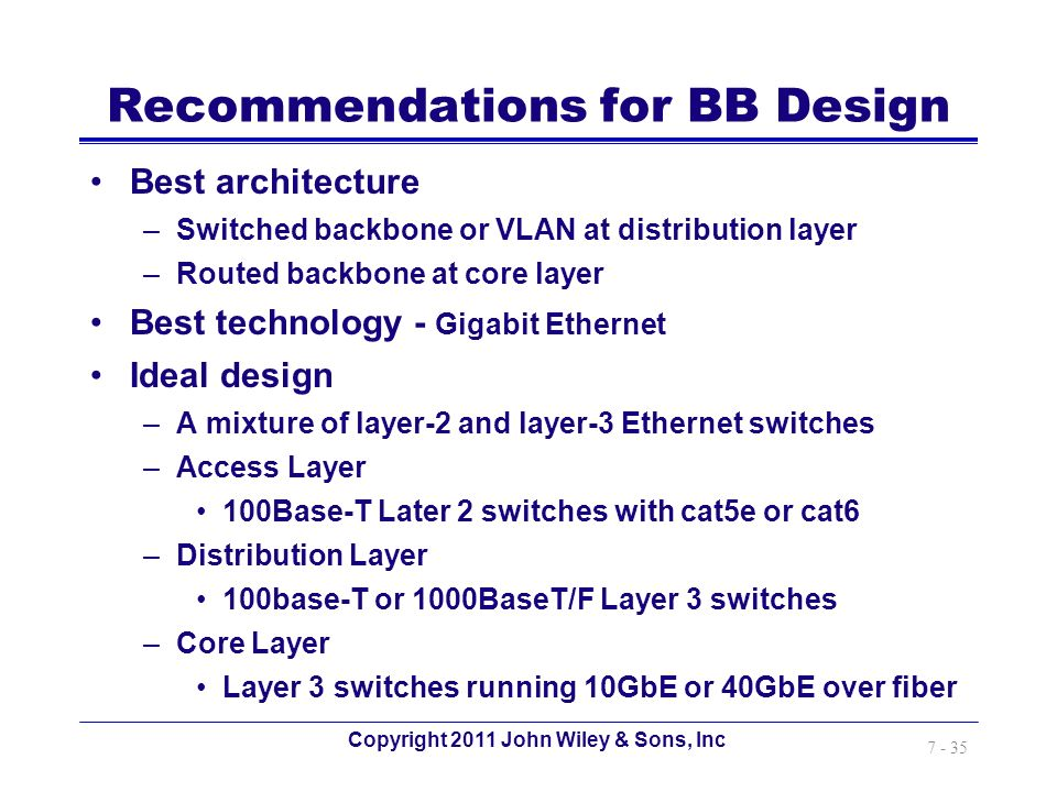 Recommendations for BB Design