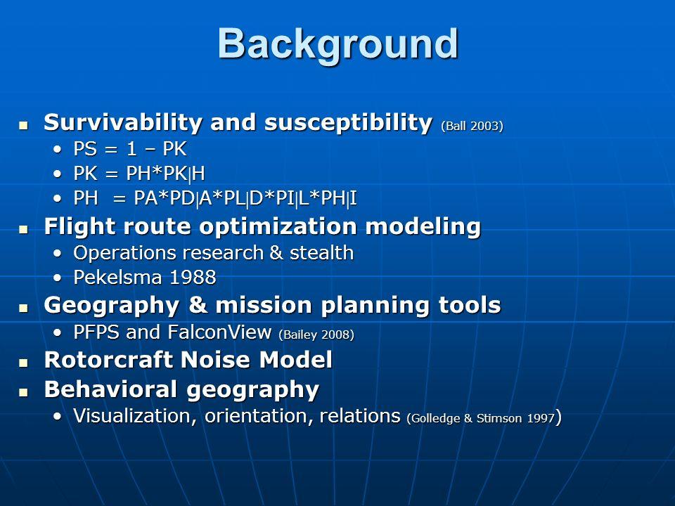Dissertation Geography - buyworkwriteessayorg