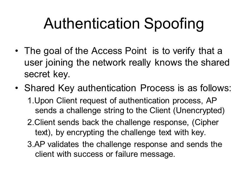 Authentication Spoofing