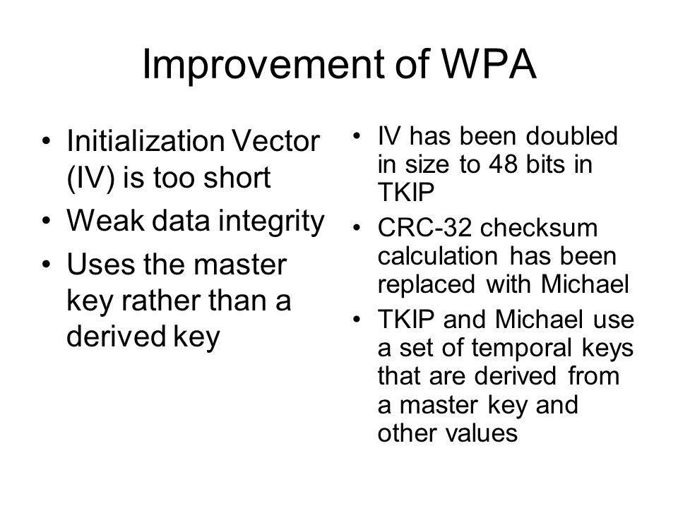 Improvement of WPA Initialization Vector (IV) is too short