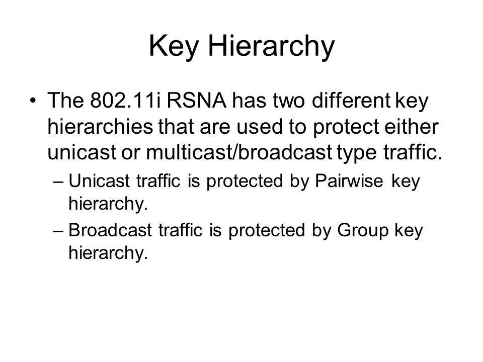 Key Hierarchy The 802.11i RSNA has two different key hierarchies that are used to protect either unicast or multicast/broadcast type traffic.