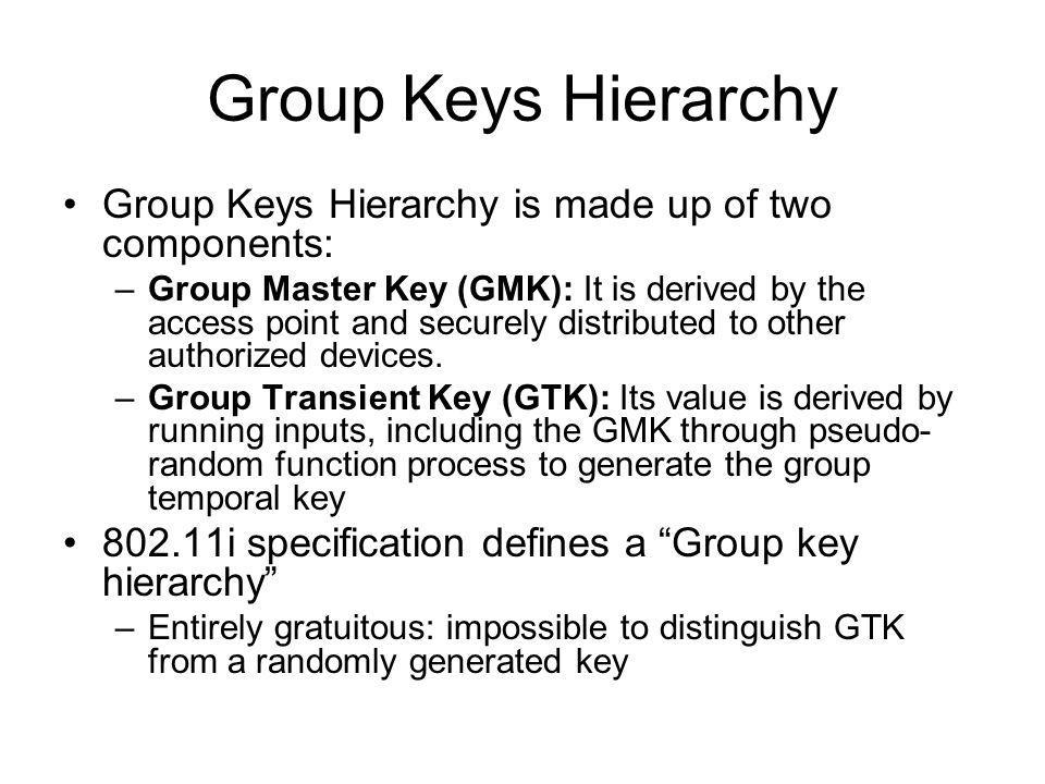 Group Keys Hierarchy Group Keys Hierarchy is made up of two components: