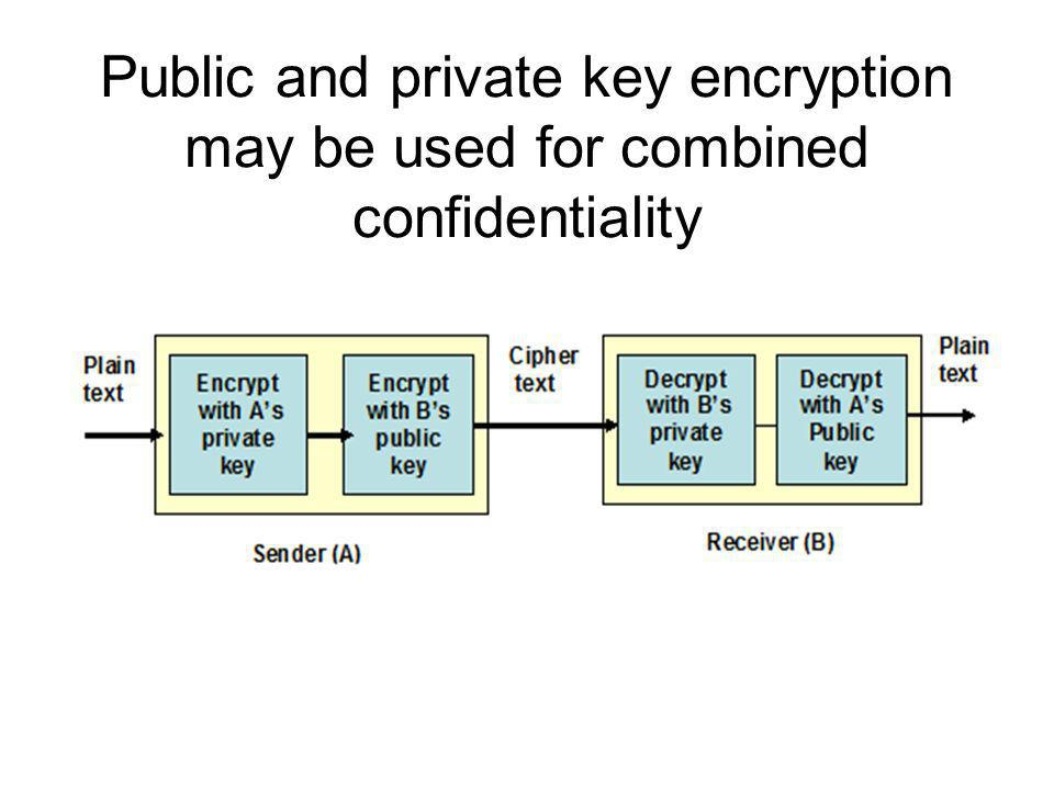 Public and private key encryption may be used for combined confidentiality