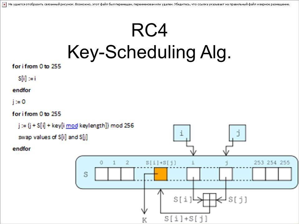 RC4 Key-Scheduling Alg.