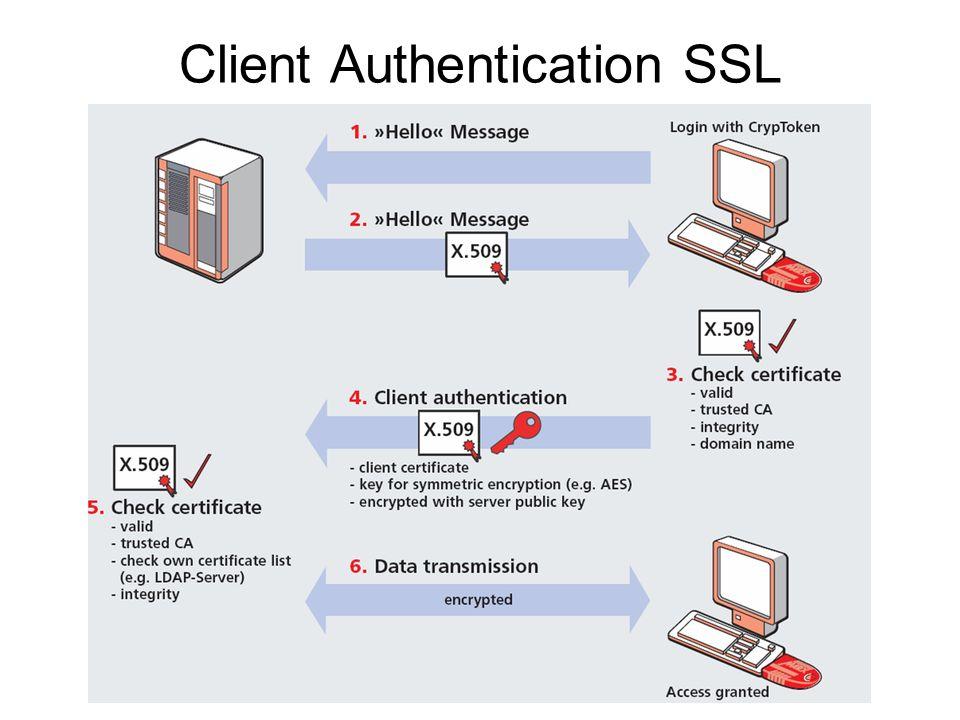 Client Authentication SSL