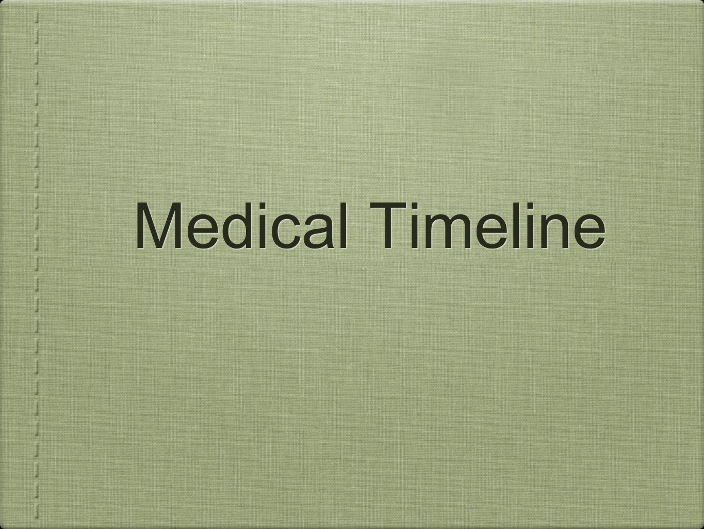 Medical Timeline. - ppt video online download