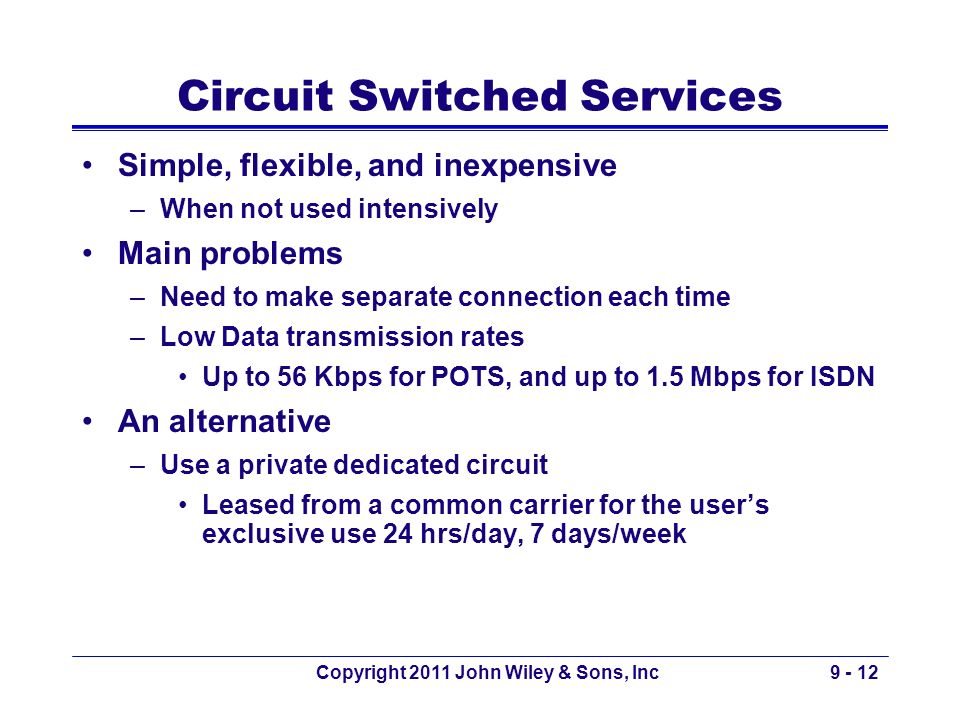 Circuit Switched Services