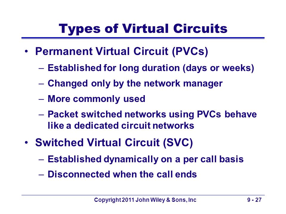 Types of Virtual Circuits