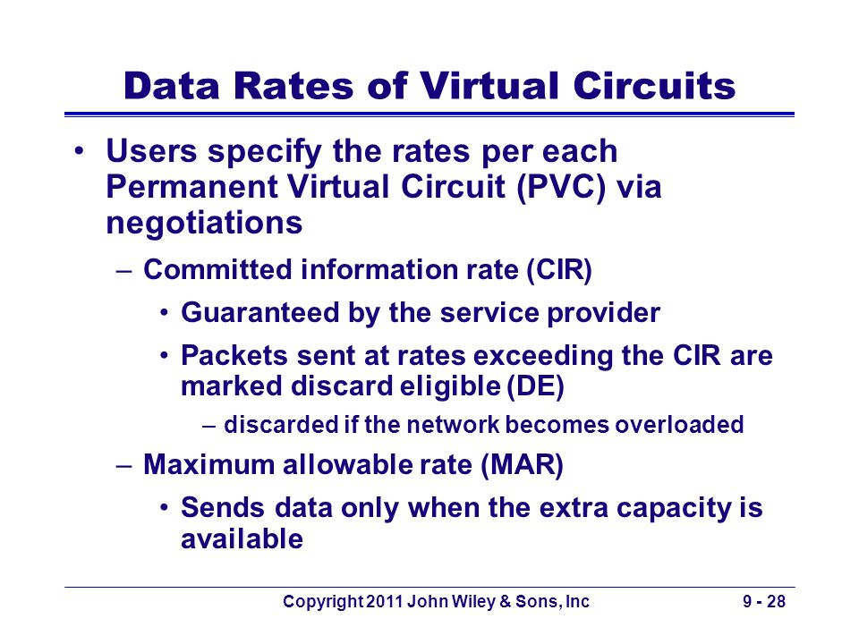 Data Rates of Virtual Circuits
