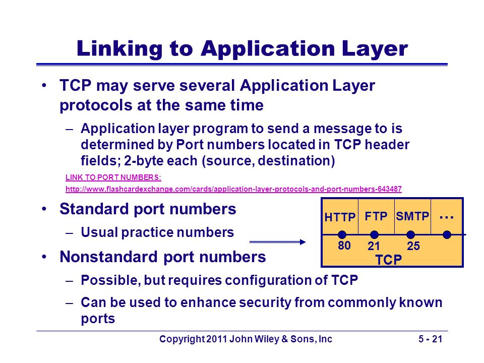 Linking to Application Layer