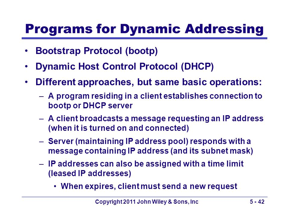 Programs for Dynamic Addressing