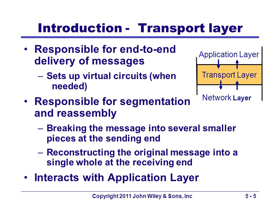 Introduction - Transport layer