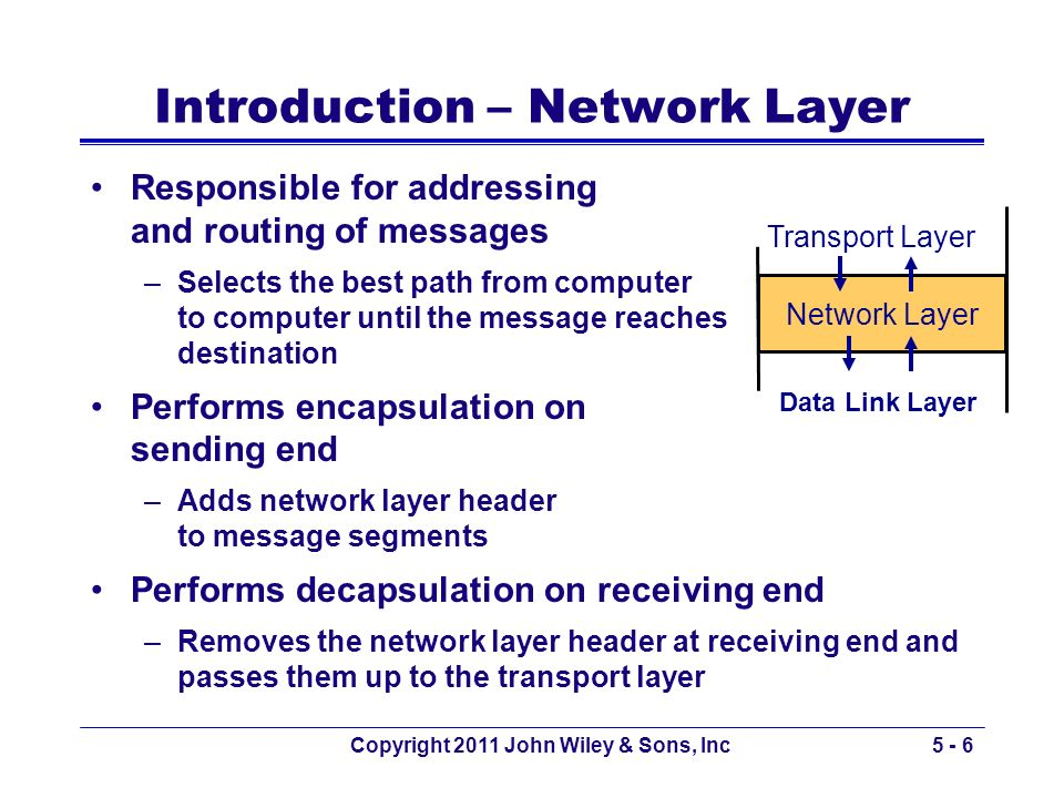 Introduction – Network Layer