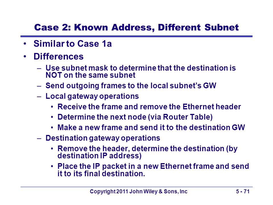 Case 2: Known Address, Different Subnet