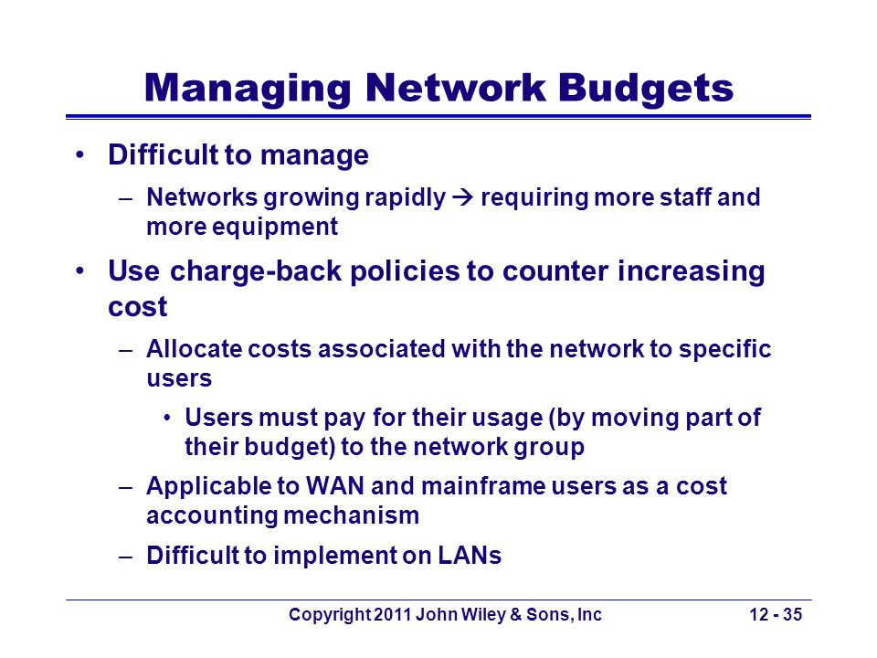 Managing Network Budgets