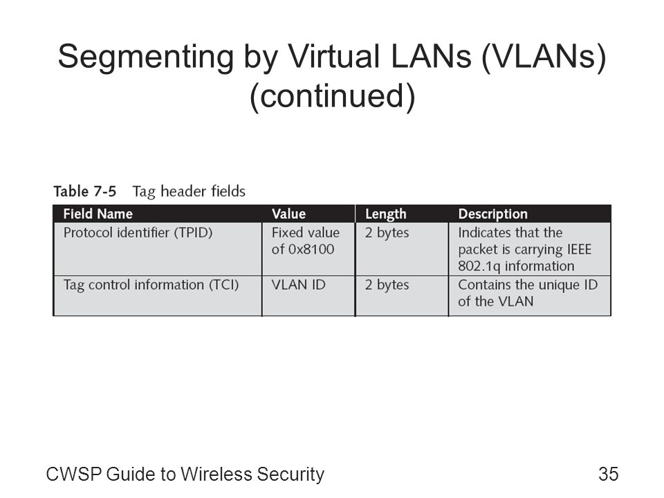 Segmenting by Virtual LANs (VLANs) (continued)